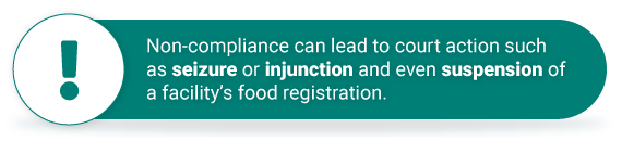 Non-compliance can lead to court action such as seizure or injunction and even suspension of a facility's food registration.